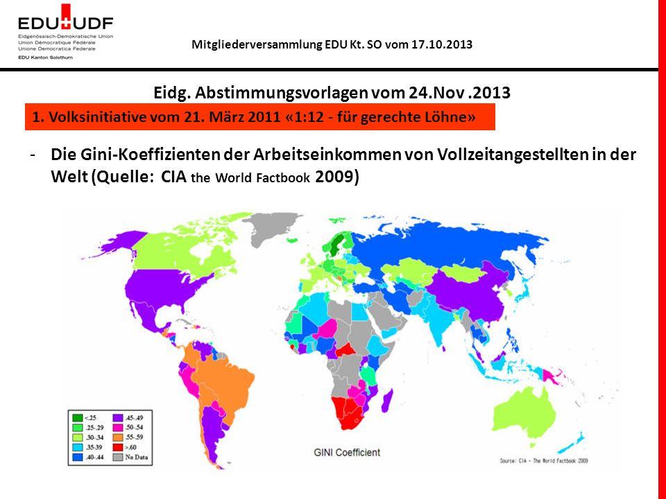 -Die Gini-Koeffizienten der Arbeitseinkommen von Vollzeitangestellten in der Welt (Quelle: CIA the World Factbook 2009) Mitgliederversammlung EDU Kt.