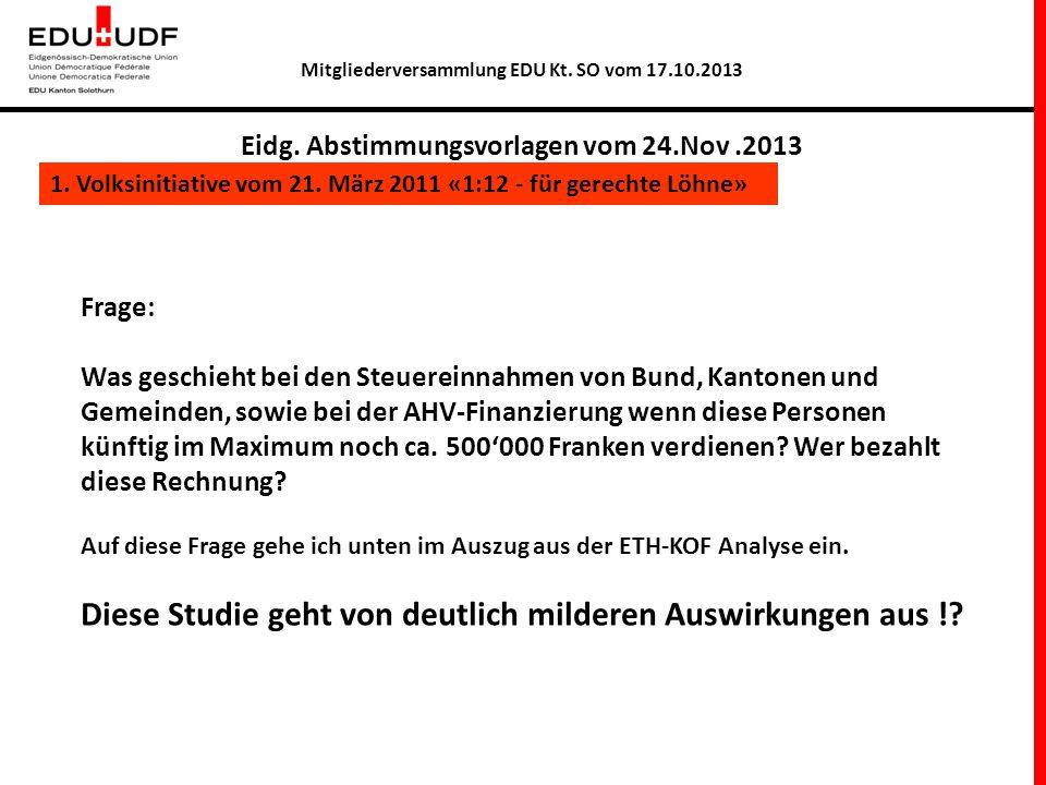 Mitgliederversammlung EDU Kt.SO vom 17.10.2013 Eidg.