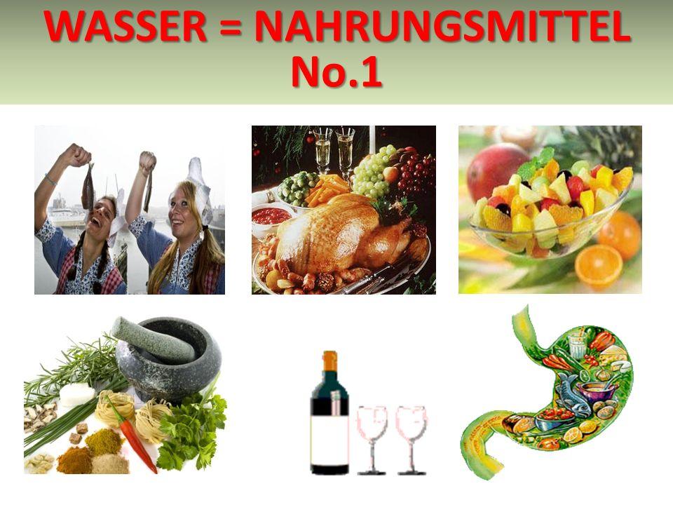 WATER = VOEDING WASSER = NAHRUNGSMITTEL No.1