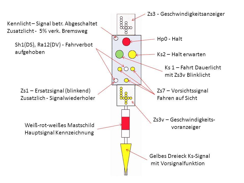 Zs3 - Geschwindigkeitsanzeiger Hp0 - Halt Ks2 – Halt erwarten Zs7 – Vorsichtssignal Fahren auf Sicht Zs3v – Geschwindigkeits- voranzeiger Gelbes Dreie