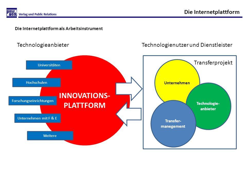 Die Internetplattform als Arbeitsinstrument Die Internetplattform INNOVATIONS- PLATTFORM Universitäten Hochschulen Forschungseinrichtungen Unternehmen