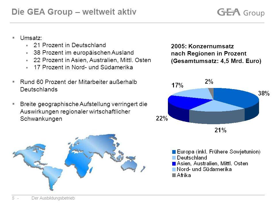 -Der Ausbildungsbetrieb5 Die GEA Group – weltweit aktiv 2005: Konzernumsatz nach Regionen in Prozent (Gesamtumsatz: 4,5 Mrd. Euro) Umsatz: 21 Prozent