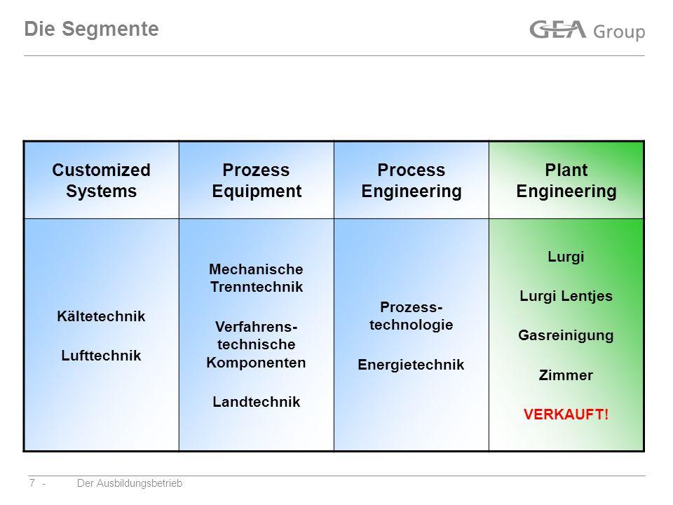 -Der Ausbildungsbetrieb7 Die Segmente Customized Systems Prozess Equipment Process Engineering Plant Engineering Kältetechnik Lufttechnik Mechanische