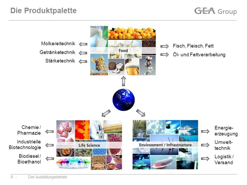 -Der Ausbildungsbetrieb9 Chemie / Pharmazie Industrielle Biotechnologie Biodiesel / Bioethanol Energie- erzeugung Umwelt- technik Logistik / Versand M
