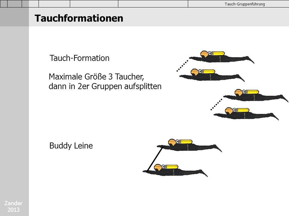 Zander 2013 Tauch-Gruppenführung Handzeichen / Gesten okNicht ok okHILFE.