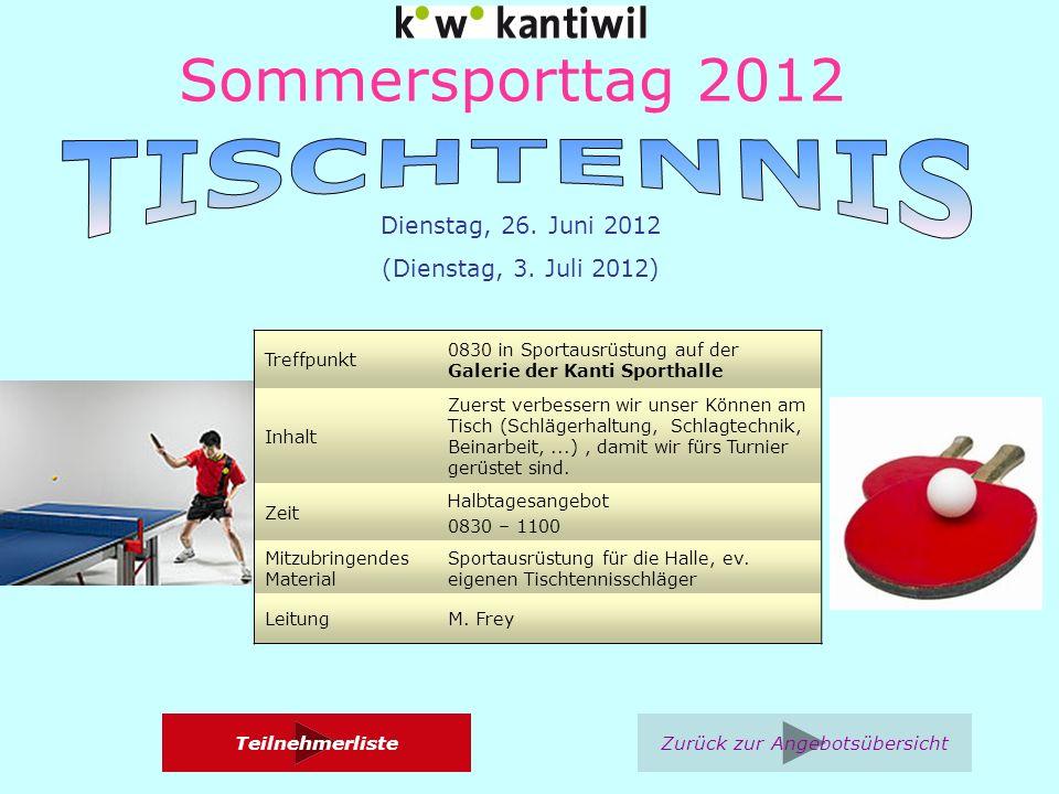 Sommersporttag 2012 Treffpunkt1300 im Zimmer K 209 der Kanti Wil Inhalt Nach einem kurzen Input zu Regeln und Taktik dieses faszinierenden Spiels führen wir verschiedene Turnierformen durch.