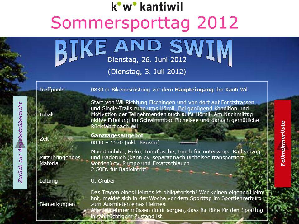 Sommersporttag 2012 Treffpunkt0830 in Bikeausrüstung vor dem Haupteingang der Kanti Wil Inhalt Start von Wil Richtung Fischingen und von dort auf Forststrassen und Single-Trails rund ums Hörnli.
