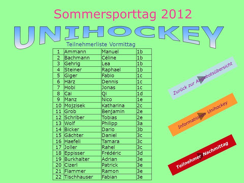Sommersporttag 2012 Zurück zur Angebotsübersicht Teilnehmerliste Vormittag Teilnehmer Nachmittag Informationen Unihockey 1AmmannManuel1b 2BachmannCéline1b 3GehrigLea1b 4SteinerRaphael1b 5GigerFabio1c 6HärzDennis1c 7HobiJonas1c 8CaiQi1d 9ManzNico1e 10MojzisekKatharina2c 11GrobBenjamin2e 12SchriberTobias2e 13WolfPhilipp3a 14BickerDario3b 15GächterDaniel3c 16HaefeliTamara3c 17JollerRahel3c 18EppisserFrédéric3d 19BurkhalterAdrian3e 20CizerlPatrick3e 21FlammerRamon3e 22TischhauserFabian3e