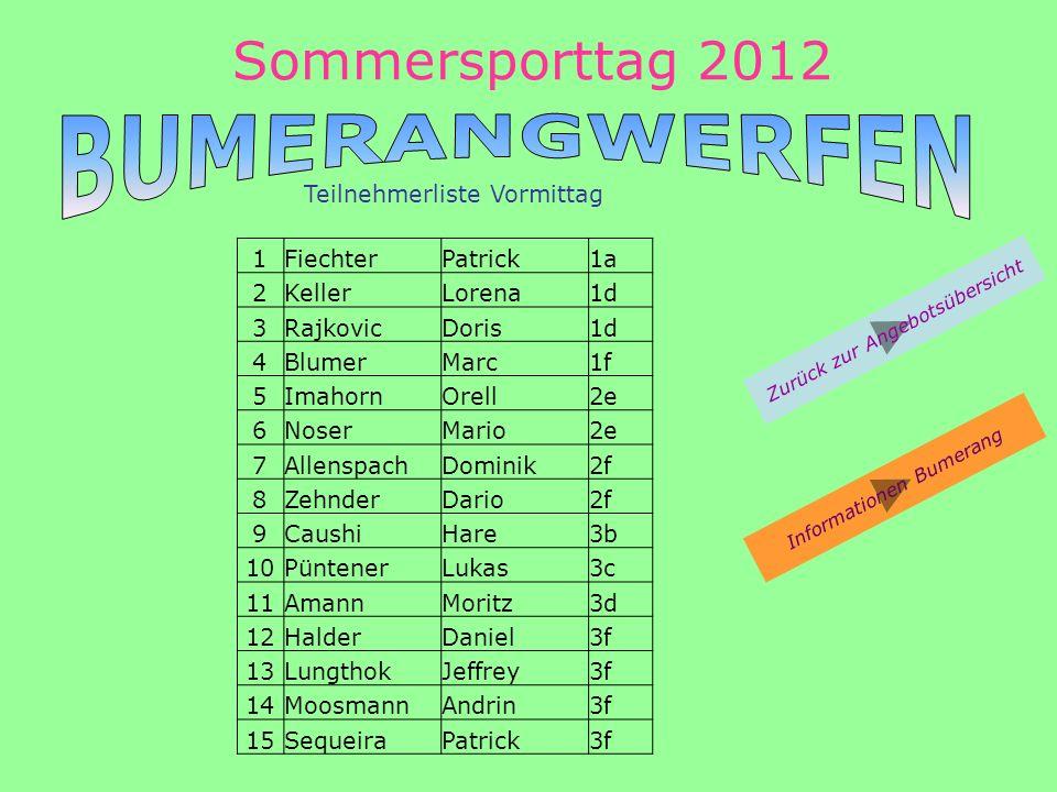 Sommersporttag 2012 Zurück zur Angebotsübersicht Teilnehmerliste Vormittag Informationen Bumerang 1FiechterPatrick1a 2KellerLorena1d 3RajkovicDoris1d 4BlumerMarc1f 5ImahornOrell2e 6NoserMario2e 7AllenspachDominik2f 8ZehnderDario2f 9CaushiHare3b 10PüntenerLukas3c 11AmannMoritz3d 12HalderDaniel3f 13LungthokJeffrey3f 14MoosmannAndrin3f 15SequeiraPatrick3f