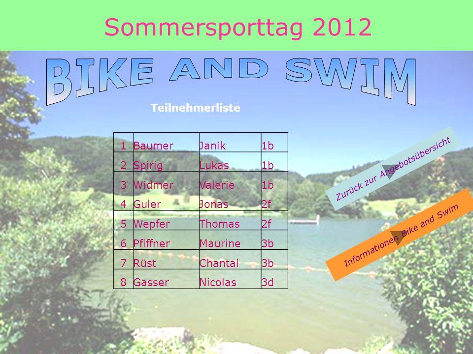 Sommersporttag 2012 Zurück zur Angebotsübersicht Teilnehmerliste Informationen Bike and Swim 1BaumerJanik1b 2SpirigLukas1b 3WidmerValerie1b 4GulerJonas2f 5WepferThomas2f 6PfiffnerMaurine3b 7RüstChantal3b 8GasserNicolas3d
