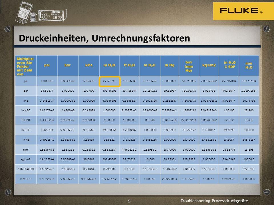 Troubleshooting Prozessdruckgeräte 5 Druckeinheiten, Umrechnungsfaktoren psibarkPain H 2 Oft H 2 Om H 2 Oin Hgkg/cm2 mm H 2 O psi1.0000006.89476e-26.8