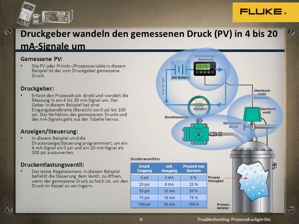 Troubleshooting Prozessdruckgeräte 9 Gemessene PV: Die PV oder Primär-/Prozessvariable in diesem Beispiel ist der vom Druckgeber gemessene Druck. Druc