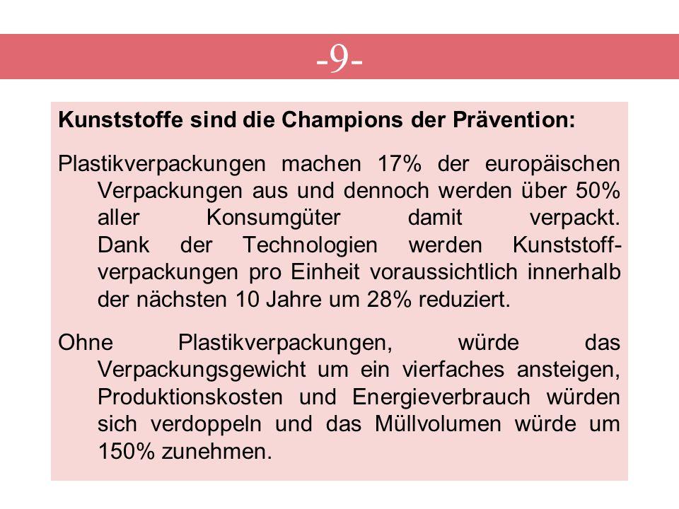 -9- Kunststoffe sind die Champions der Prävention: Plastikverpackungen machen 17% der europäischen Verpackungen aus und dennoch werden über 50% aller Konsumgüter damit verpackt.