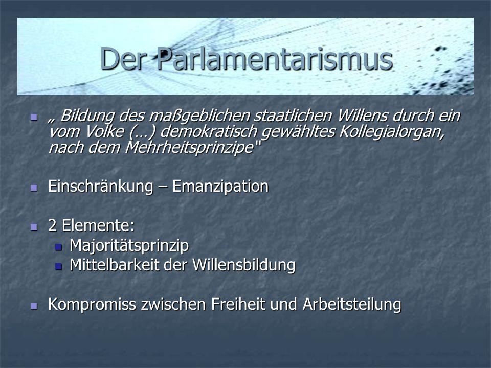 Der Parlamentarismus Bildung des maßgeblichen staatlichen Willens durch ein vom Volke (…) demokratisch gewähltes Kollegialorgan, nach dem Mehrheitspri