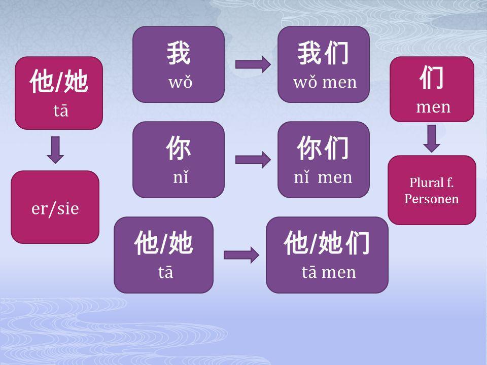 Wǒ hěn hǎo bù nicht hěn hěn sehr Wǒ bù hǎo Nǐ ne ne Fragewort, Stellt eine gegen Frage