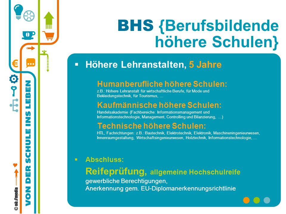 BHS {Berufsbildende höhere Schulen} Höhere Lehranstalten, 5 Jahre Humanberufliche höhere Schulen: z.B.: Höhere Lehranstalt für wirtschaftliche Berufe,
