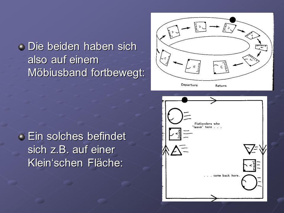 Die beiden haben sich also auf einem Möbiusband fortbewegt: Ein solches befindet sich z.B. auf einer Kleinschen Fläche:
