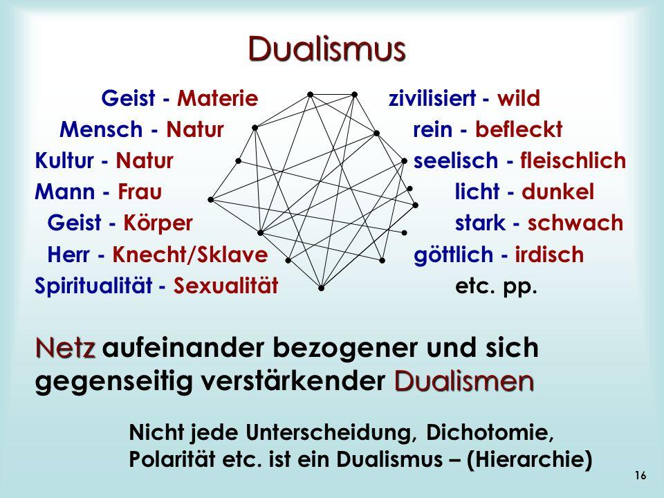 16 Netz Dualismen Netz aufeinander bezogener und sich gegenseitig verstärkender Dualismen Nicht jede Unterscheidung, Dichotomie, Polarität etc. ist ei