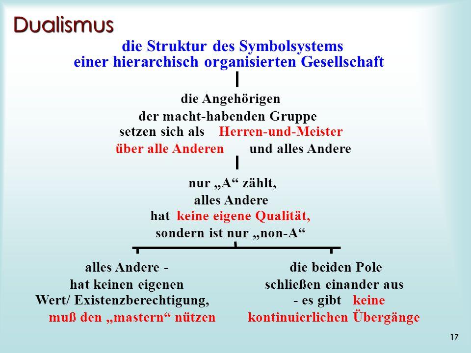 17 Dualismus die Struktur des Symbolsystems alles Andere - hat keinen eigenen Wert/ Existenzberechtigung, muß den mastern nützen die beiden Pole schli