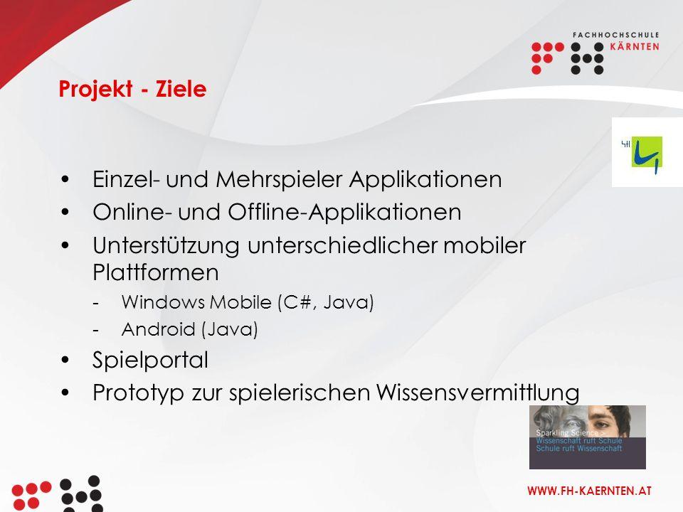 WWW.FH-KAERNTEN.AT Einzel- und Mehrspieler Applikationen Online- und Offline-Applikationen Unterstützung unterschiedlicher mobiler Plattformen -Windows Mobile (C#, Java) -Android (Java) Spielportal Prototyp zur spielerischen Wissensvermittlung Projekt - Ziele