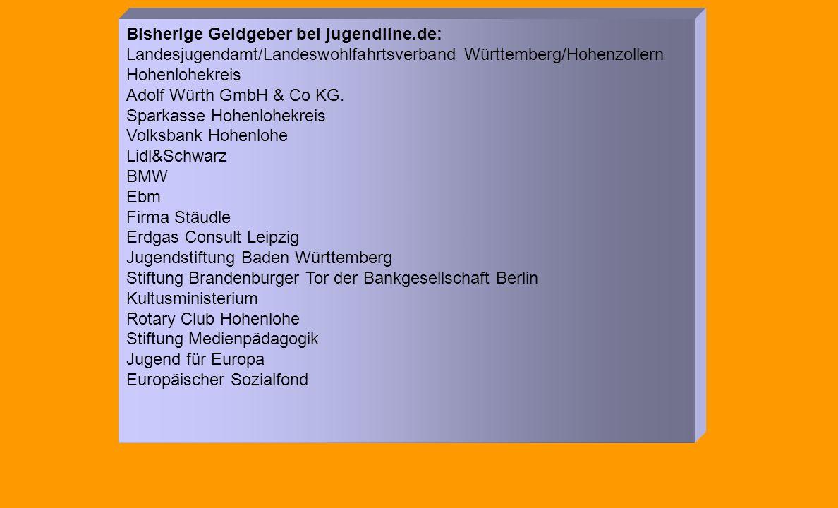Bisherige Geldgeber bei jugendline.de: Landesjugendamt/Landeswohlfahrtsverband Württemberg/Hohenzollern Hohenlohekreis Adolf Würth GmbH & Co KG.