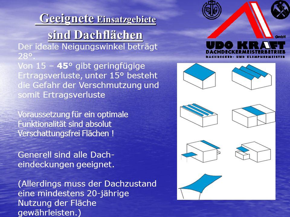 Der ideale Neigungswinkel beträgt 28°. Von 15 – 45° gibt geringfügige Ertragsverluste, unter 15° besteht die Gefahr der Verschmutzung und somit Ertrag