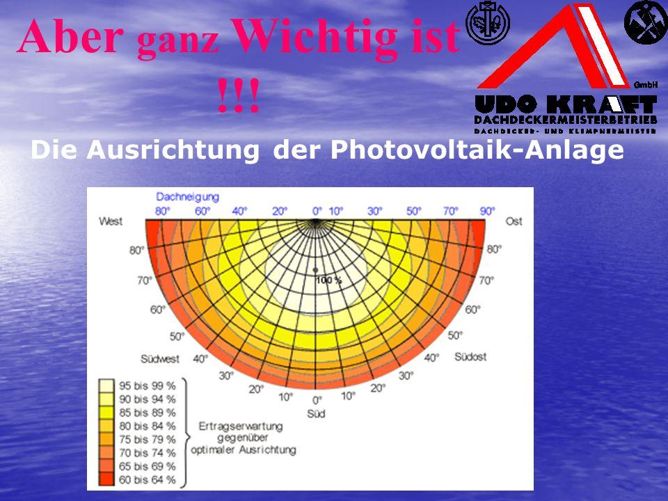 Die Ausrichtung der Photovoltaik-Anlage Aber ganz Wichtig ist !!!