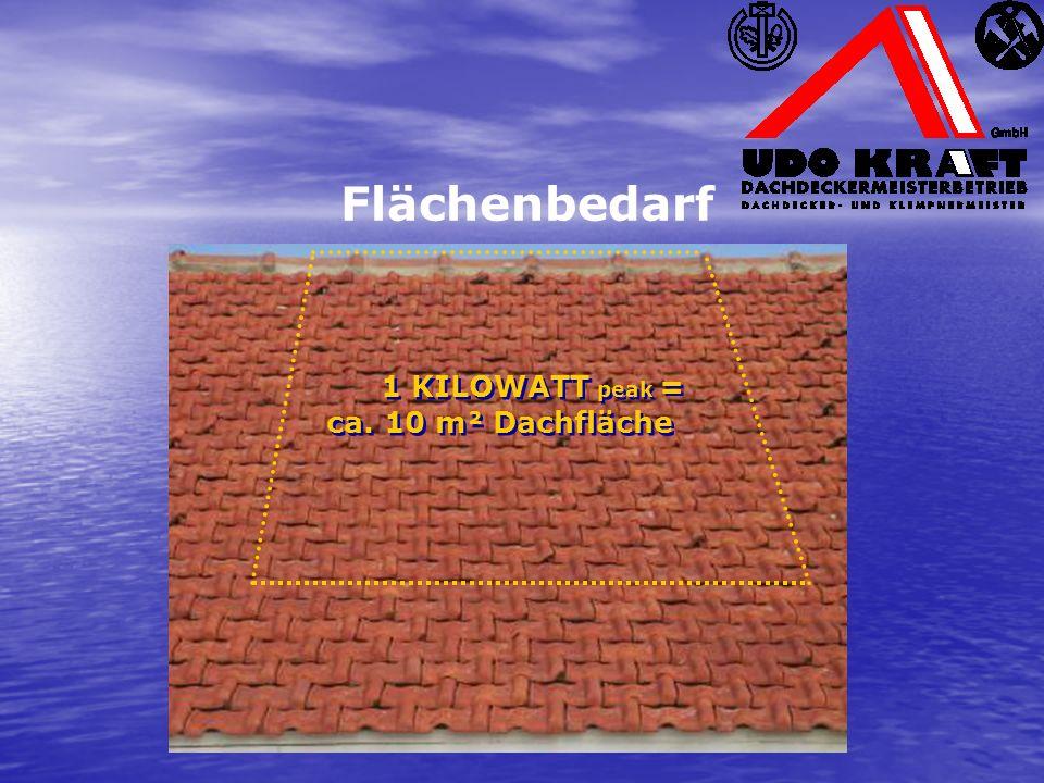 1 KILOWATT peak = ca. 10 m² Dachfläche Flächenbedarf