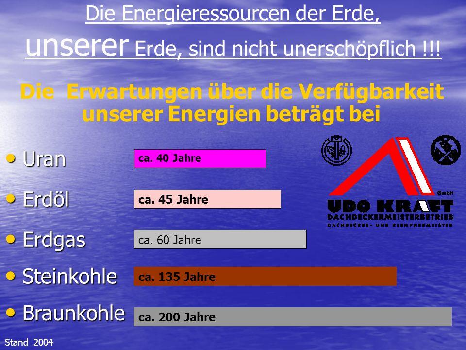 Die Energieressourcen der Erde, unserer Erde, sind nicht unerschöpflich !!! Uran Uran Erdöl Erdöl Erdgas Erdgas Steinkohle Steinkohle ca. 40 Jahre ca.