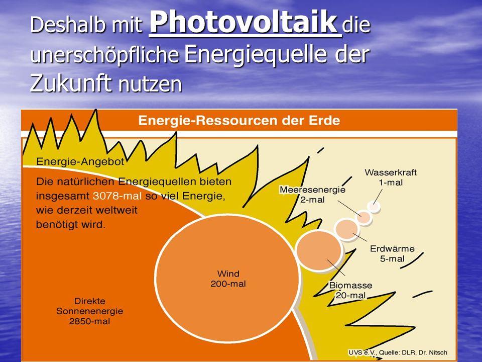 Die Sonne ist ein gigantisches und nahezu unerschöpfliches Kraftwerk.