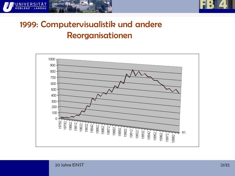 20 Jahre EINST21/32 1999: Computervisualistik und andere Reorganisationen