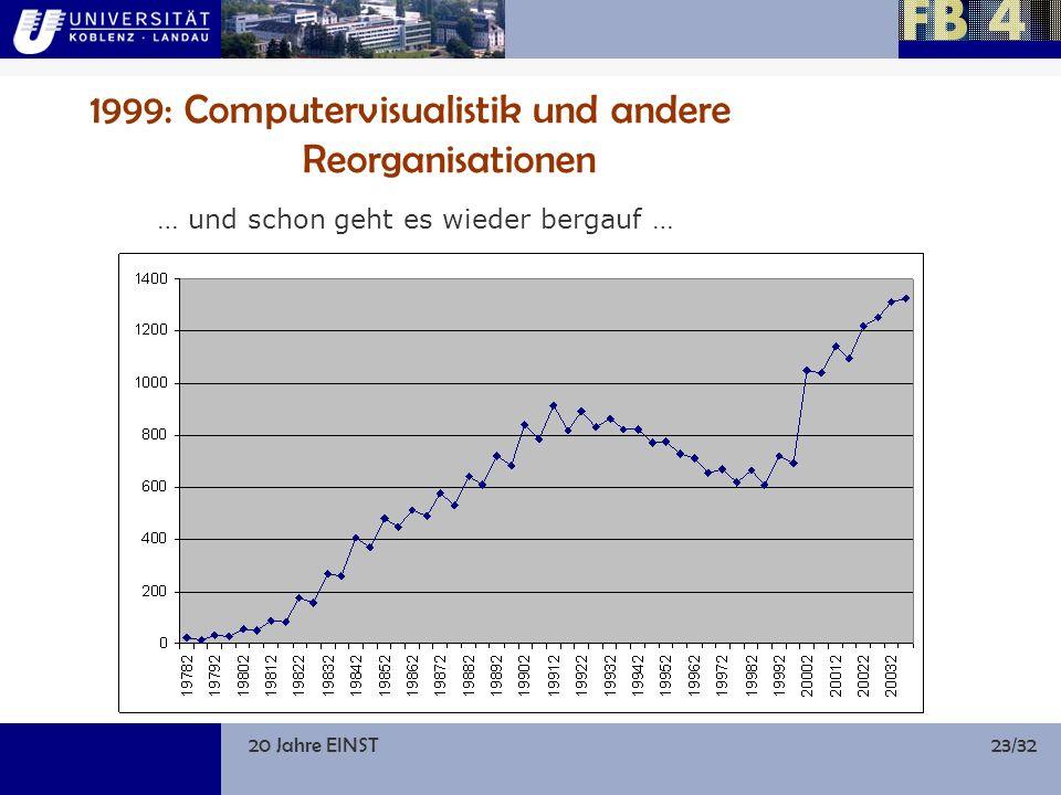20 Jahre EINST23/32 1999: Computervisualistik und andere Reorganisationen … und schon geht es wieder bergauf …