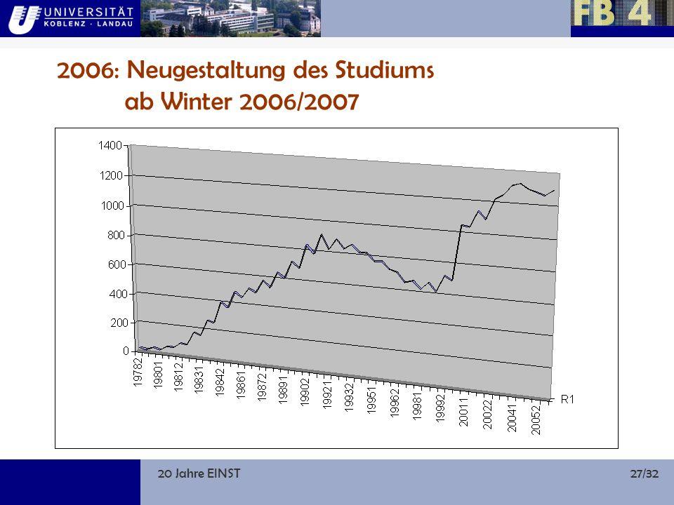 20 Jahre EINST27/32 2006: Neugestaltung des Studiums ab Winter 2006/2007