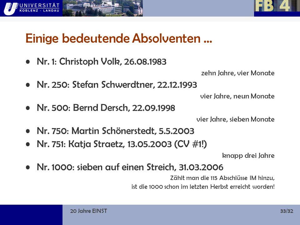 20 Jahre EINST33/32 Einige bedeutende Absolventen … Nr.