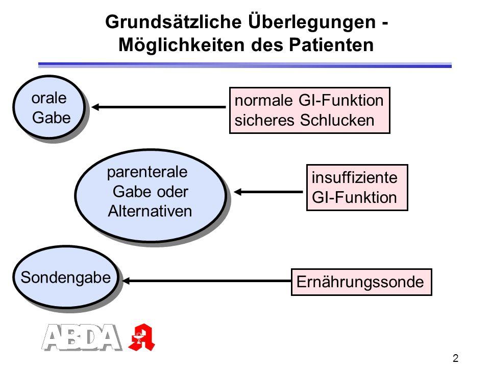 2 Grundsätzliche Überlegungen - Möglichkeiten des Patienten normale GI-Funktion sicheres Schlucken insuffiziente GI-Funktion Ernährungssonde orale Gabe orale Gabe parenterale Gabe oder Alternativen parenterale Gabe oder Alternativen Sondengabe