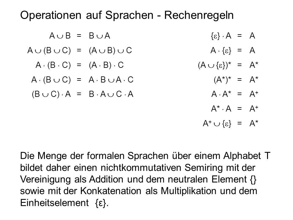 Operationen auf Sprachen - Rechenregeln A B = B A{ } A =A A (B C) = (A B) CA { } =A A (B C) = (A B) C(A { })* =A* A (B C) = A B A C (A*)*=A* (B C) A =
