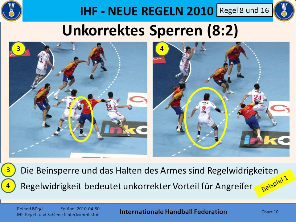 IHF - NEUE REGELN 2010 Internationale Handball Federation Chart 9 Unkorrektes Sperren (8:2) Regel 8 und 16 12 Falsches Timing. Der Block wird zu spät