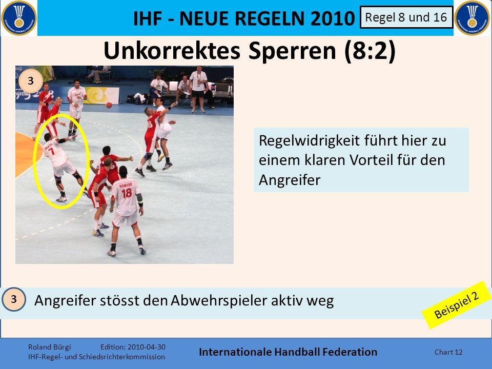 IHF - NEUE REGELN 2010 Internationale Handball Federation Chart 11 Regel 8 und 16 12 Abwehrspieler will den Block umlaufen in die Richtung des Pass se