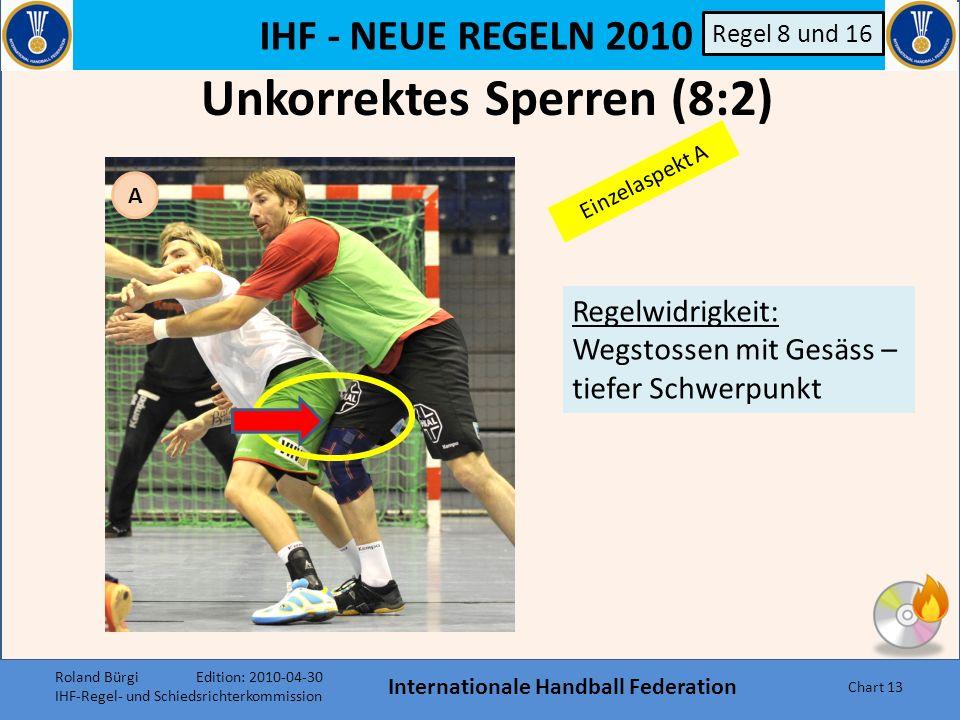 IHF - NEUE REGELN 2010 Internationale Handball Federation Chart 12 Regel 8 und 16 3 Angreifer stösst den Abwehrspieler aktiv weg 3 Regelwidrigkeit führt hier zu einem klaren Vorteil für den Angreifer Beispiel 2 Unkorrektes Sperren (8:2) Roland Bürgi Edition: 2010-04-30 IHF-Regel- und Schiedsrichterkommission
