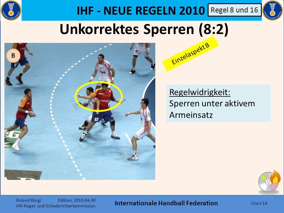 IHF - NEUE REGELN 2010 Internationale Handball Federation Chart 13 Regel 8 und 16 Regelwidrigkeit: Wegstossen mit Gesäss – tiefer Schwerpunkt Einzelaspekt A Unkorrektes Sperren (8:2) A Roland Bürgi Edition: 2010-04-30 IHF-Regel- und Schiedsrichterkommission