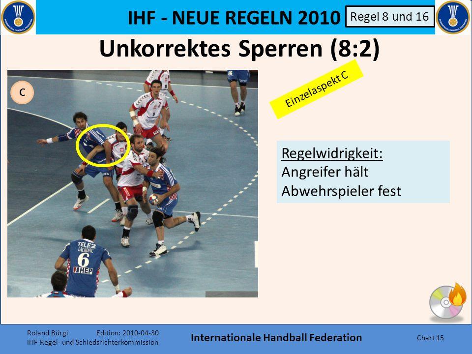 IHF - NEUE REGELN 2010 Internationale Handball Federation Chart 14 Regel 8 und 16 B Regelwidrigkeit: Sperren unter aktivem Armeinsatz Einzelaspekt B U