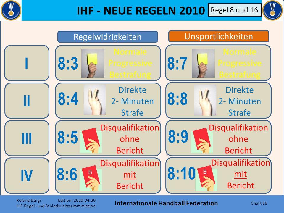 IHF - NEUE REGELN 2010 Internationale Handball Federation Chart 15 Regel 8 und 16 C Regelwidrigkeit: Angreifer hält Abwehrspieler fest Einzelaspekt C