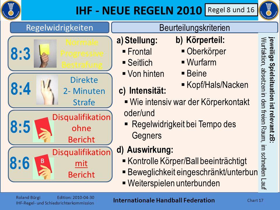 IHF - NEUE REGELN 2010 Internationale Handball Federation Chart 16 II I III IV Regelwidrigkeiten 8:4 Direkte 2- Minuten Strafe 8:3 Normale Progressive Bestrafung 8:5 Disqualifikation ohne Bericht 8:6 B Disqualifikation mit Bericht Unsportlichkeiten 8:8 Direkte 2- Minuten Strafe 8:7 Normale Progressive Bestrafung 8:9 Disqualifikation ohne Bericht 8:10 B Disqualifikation mit Bericht Regel 8 und 16 Roland Bürgi Edition: 2010-04-30 IHF-Regel- und Schiedsrichterkommission