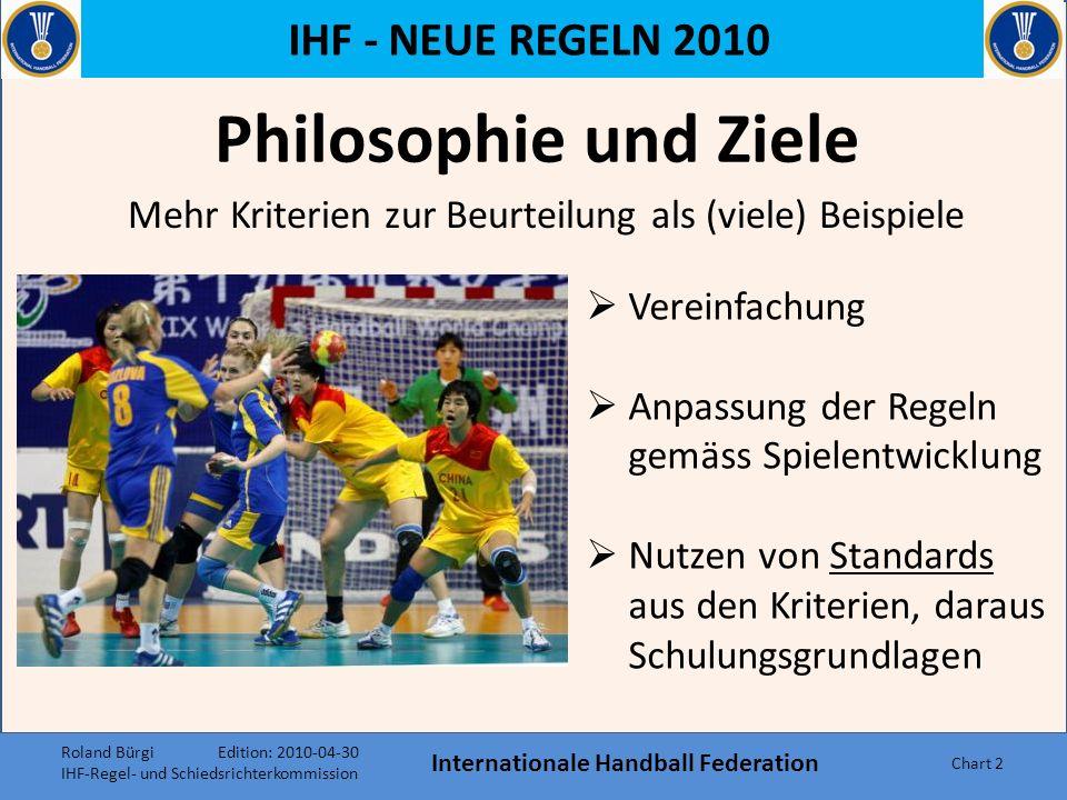 IHF - NEUE REGELN 2010 Philosophie und Ziele Internationale Handball Federation Chart 2 Mehr Kriterien zur Beurteilung als (viele) Beispiele Vereinfachung Anpassung der Regeln gemäss Spielentwicklung Nutzen von Standards aus den Kriterien, daraus Schulungsgrundlagen Roland Bürgi Edition: 2010-04-30 IHF-Regel- und Schiedsrichterkommission