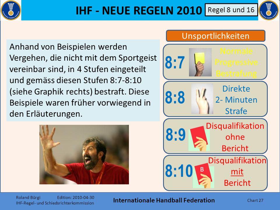 IHF - NEUE REGELN 2010 Internationale Handball Federation Chart 26 Kriterien Wird eine Aktion durch die SR wie folgt eingestuft: besonders rücksichtsl