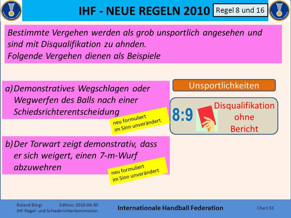 IHF - NEUE REGELN 2010 Internationale Handball Federation Chart 32 Unsportlichkeiten 8:8 Direkte 2- Minuten Strafe Regel 8 und 16 c)Einen in den Auswechselbereich gelangten Ball zu blockieren angepasst Hinweis: Das Stören des Spiels oder das Eingreifen von der Auswechselbank her ist in Regel 8:10 abgehandelt Roland Bürgi Edition: 2010-04-30 IHF-Regel- und Schiedsrichterkommission