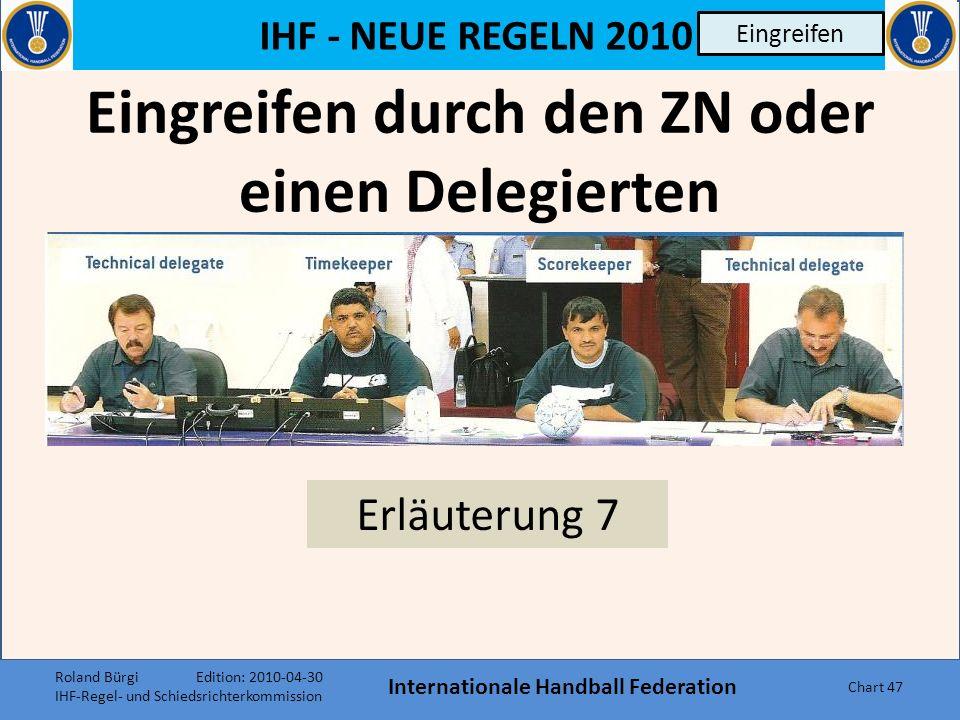 IHF - NEUE REGELN 2010 Internationale Handball Federation Chart 46 Passives Spiel Merkmale einer regelgerechten, aktiven Abwehrspielweise sind u.a.: V
