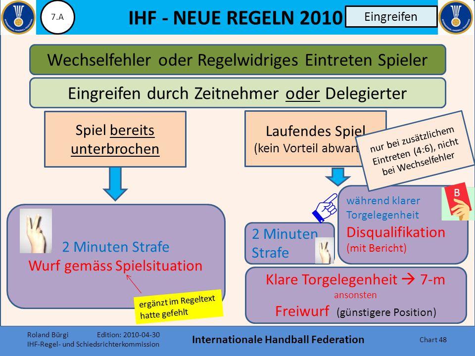 IHF - NEUE REGELN 2010 Eingreifen durch den ZN oder einen Delegierten Internationale Handball Federation Chart 47 Eingreifen Erläuterung 7 Roland Bürg