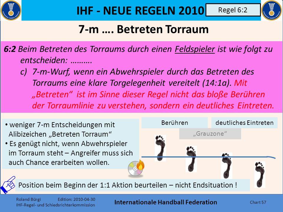 IHF - NEUE REGELN 2010 Internationale Handball Federation Chart 56 Regel 5:10 Es ist dem Torwart nicht erlaubt: ……….. 5:10den sich in Richtung Spielfe