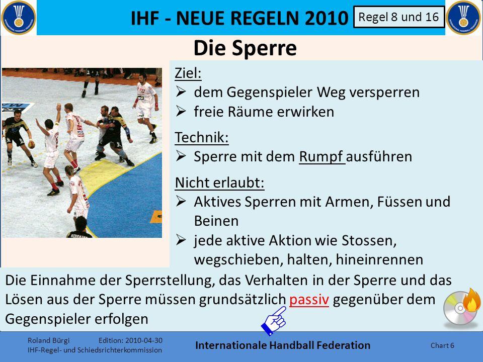 IHF - NEUE REGELN 2010 Internationale Handball Federation Chart 5 Regelkonforme Aktionen (8:1) Regel 8 und 16 Es ist erlaubt: a)dem Gegenspieler mit einer offenen Hand den Ball herausspielen b)Mit angewinkelten Armen Körperkontakt zum Gegenspieler aufzunehmen, ihn auf diese Weise zu kontrollieren und zu begleiten c)Den Gegenspieler im Kampf um Position und Raum mit dem Rumpf zu sperren Prinzipiell unverändert – Rumpf statt Körper Sperren heisst, den Gegenspieler daran zu hindern, in den freien Raum zu laufen.